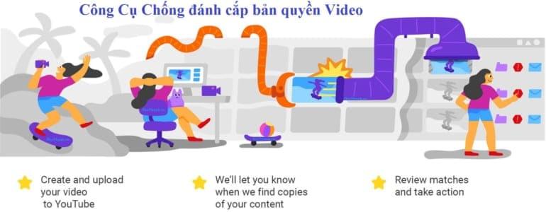 Cong Cu bao ve ban quyen video Content
