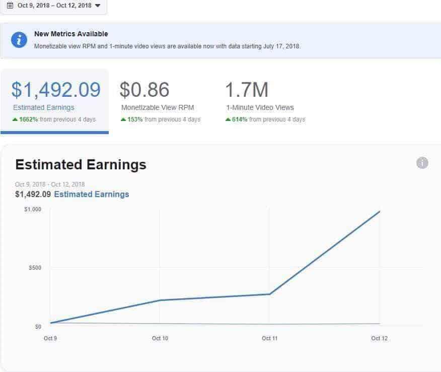Thu nhập rút tiền trên Facebook